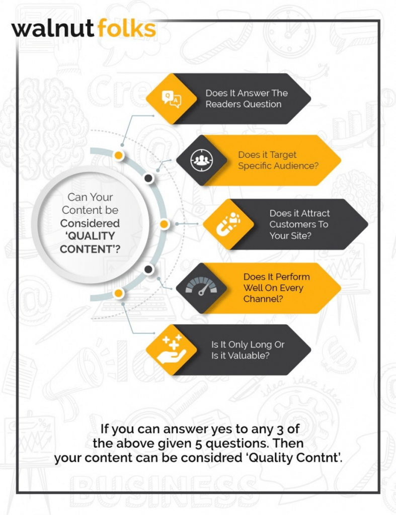 quality content infographic