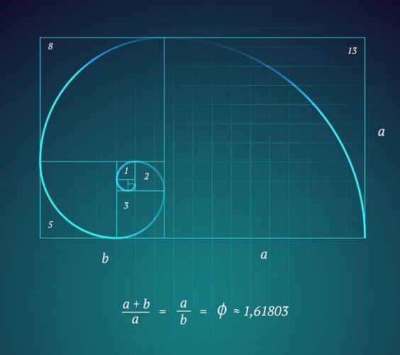 examples of golden ratio in design