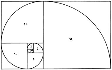 golden ratio principle of design