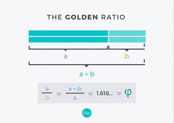 what is golden ratio