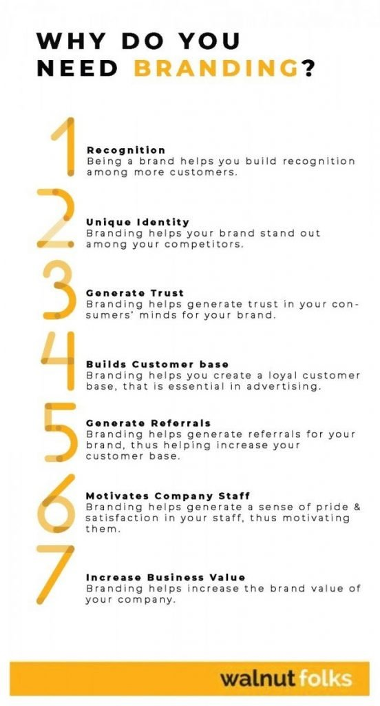 importance of branding infographic